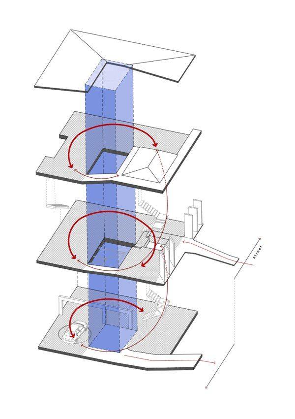 Re-Programming the NZ Villa / Daniel Marshall Architects